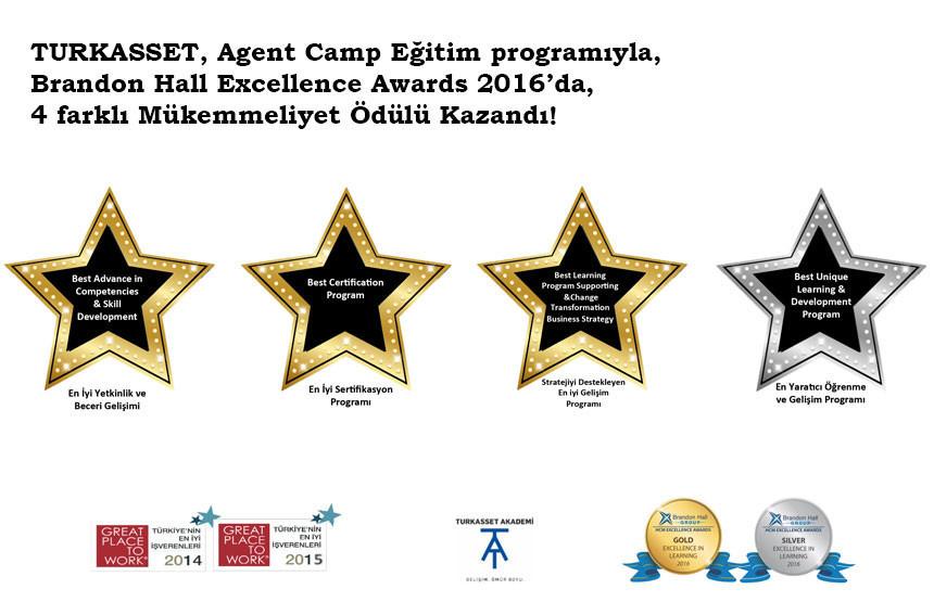 Varlık Yönetim Sektöründe bir ilki daha gerçekleştiren TURKASSET, Agent Camp Eğitim programıyla, Brandon Hall Excellence Awards 2016'da, 4 farklı Mükemmeliyet Ödülü Kazandı!