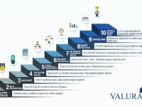 Valura infografik