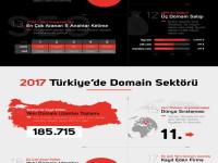 Natro domain infografik